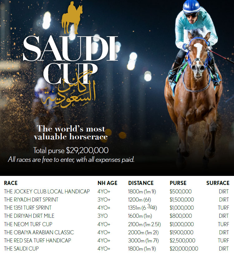 saudi cup races 세계 최고 상금 200억원의 경마대회! 사우디컵(Saudi Cup) 창설