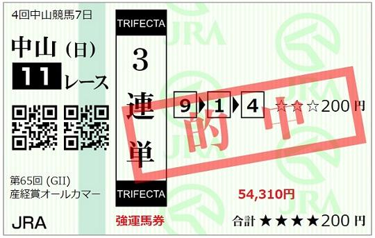일본경마 적중마권0922 일본경마 고베신문배, 올커머스(G2), 로또마권 WIN5 결과와 삼쌍승식 500배 적중