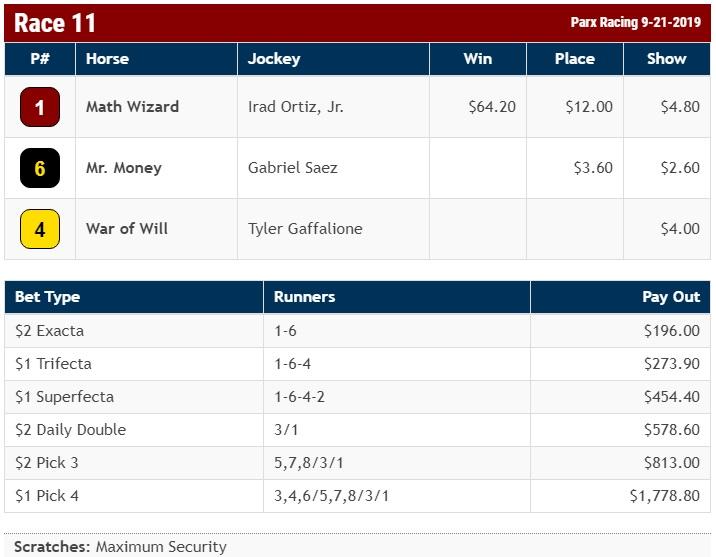 2019 Pennsylvania Derby odds [미국경마] 3세마 대상경주 펜실베니아 더비(Pennsylvania Derby)