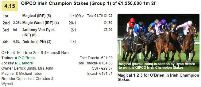 Irish Champion Stakes results 일본마 출전 JRA마권 발매 아이리쉬 챔피언 스테익스(G1)는 Magical 우승