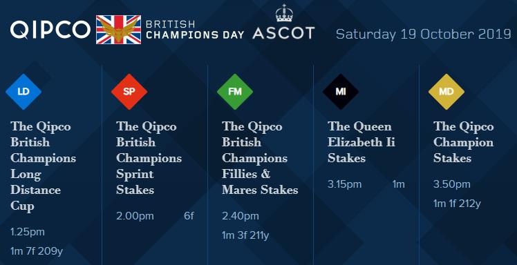 British Champions Day [영국경마] 일본 Deirdre 출전 애스콧경마장 Champion Stakes, Magical 우승