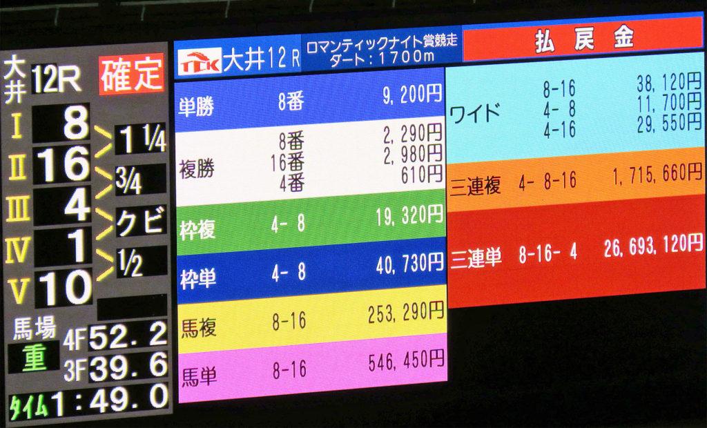 일본지방경마 최고배당 1024x620 경마예상가 조철의 한국과 일본경마 비교! 일본지방경마 최고배당과 매출은?