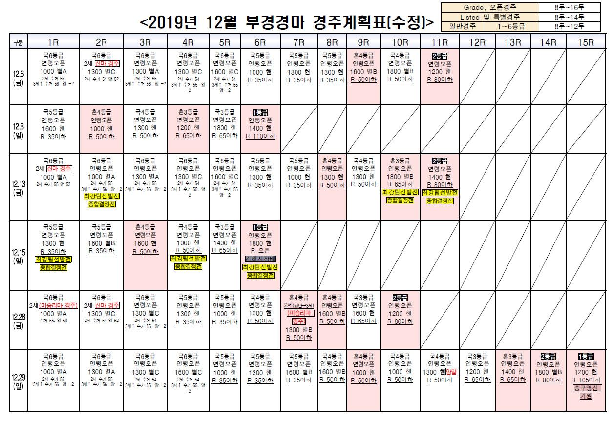 2019년 12월 부산경마시행계획 한국마사회 12월 경마시행계획! 2019 그랑프리 경마대회 개최