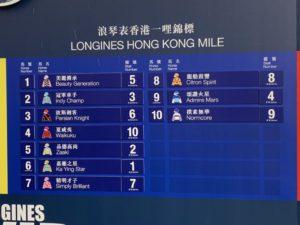 Hong Kong International Races04 300x225 금주 일요일 샤틴경마장 2019 홍콩국제경주 게이트 추첨! 일본마 9두 출전