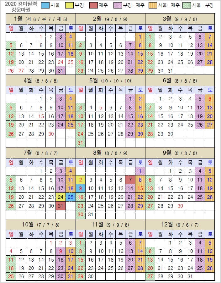 2020년 경마일정 2020년 경마시행 세부계획 및 변경사항! 서울 부산 경마장 대상경주 일정