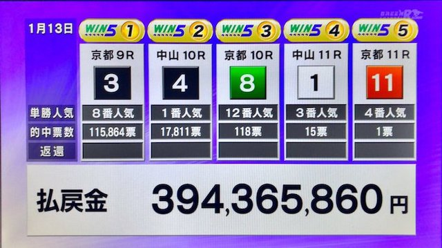 win5 ranking 일본 성인의날 경마 로또마권 WIN5 환급금 41억원! 페어리 스테익스 결과
