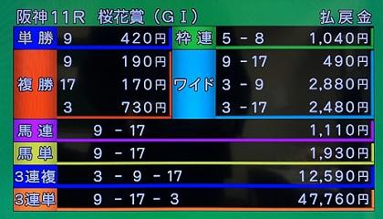 오카쇼경마결과 일본 1000기니 오카쇼(G1) 경마 결과 Daring Tact 무패의 3연승
