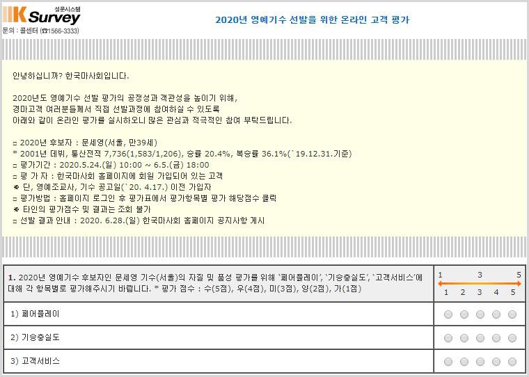 영예기수 문세영 한국마사회 2020년 영예기수 선발! 후보자 문세영 기수 경마팬 온라인 평가