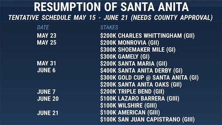 Santa Anita Park Schedule 미국 산타아니타파크 경마장 15일 재개장! 더비, 오크스 등 스테익스 일정