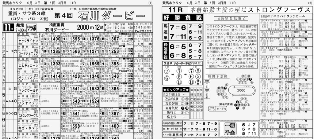 이시카와더비 경마예상지 1024x455 일본지방경마 가나자와경마장 JBC협찬 3세마 출전 이시카와 더비