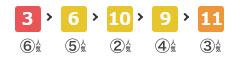 win5 0607number 일본경마 야스다기념 아몬드아이 G1 8관 물거품! 그랜 아레그리아 완승