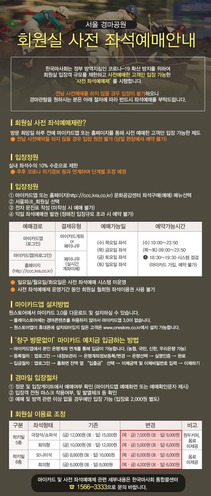 서울경마장 예매안내 마사회 인원제한 경마장 부분 입장 연기! 마이카드앱 예약방법