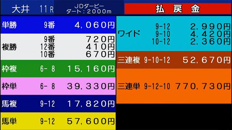 japan dirt derby result 켄터키더비 출전 일본마 선발 오오이경마장 삼관경주 재팬더트더비
