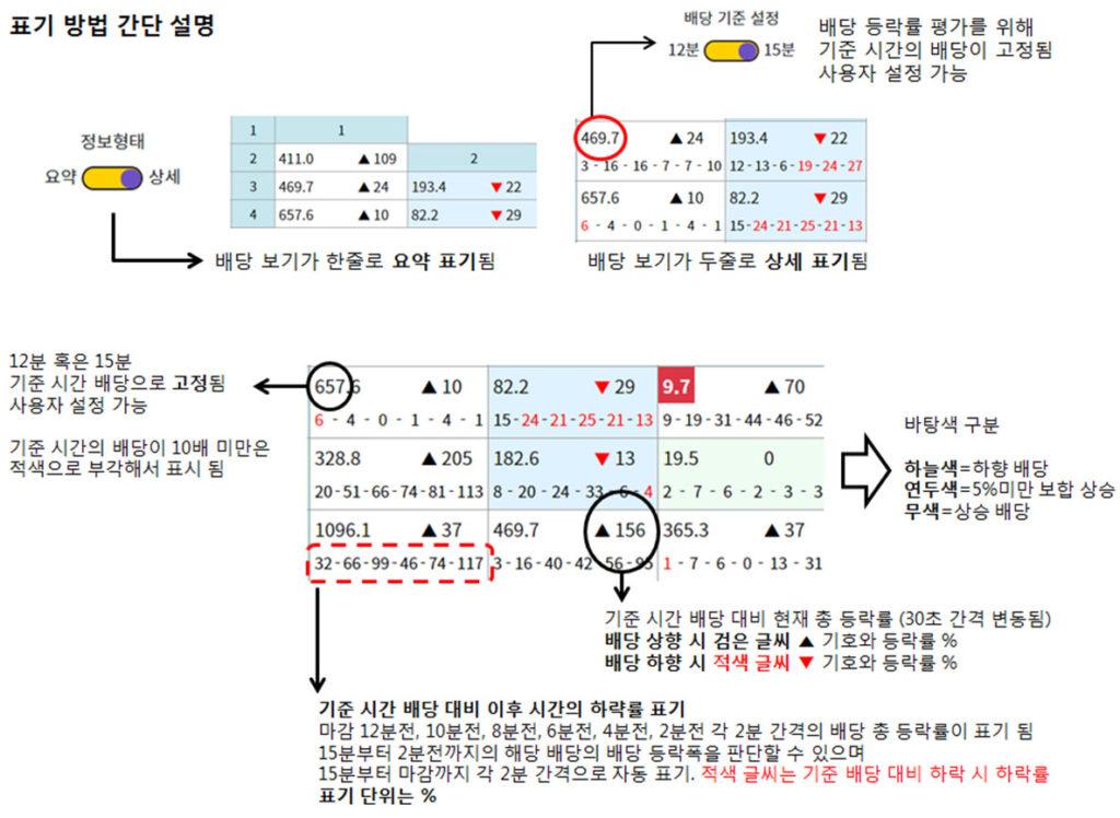 일본경마예상 가는말 1024x748 일본경마 실시간 배당판 분석! 가는말 경마예상사이트 오픈! 무료 쿠폰 지급