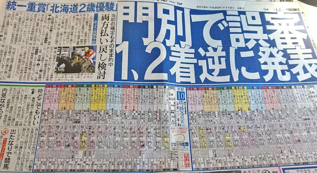 일본경마 착순오심 1024x561 일본경마 몬베츠 전대미문의 착순 사진판정 오심과 JRA 한신경마장 5 5사건