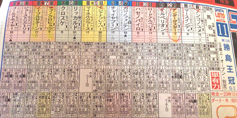 katsushima oukan 1 도쿄 TCK 오오이경마장 카츠시마왕관, 모지아나 플레이버 2연패 도전