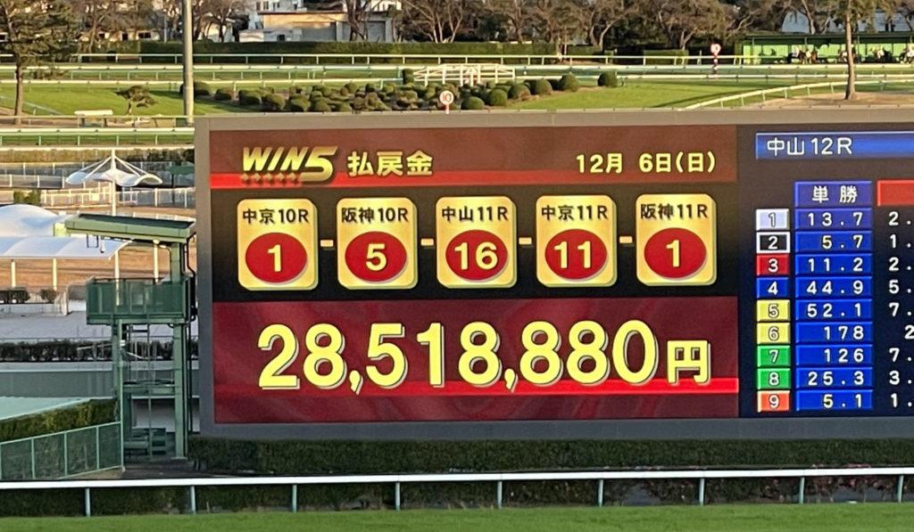 win5 1206 1024x597 일본경마 더트 최강전 챔피언스컵, 츄와 위저드 JRA G1 첫승! 크리소베릴 4착