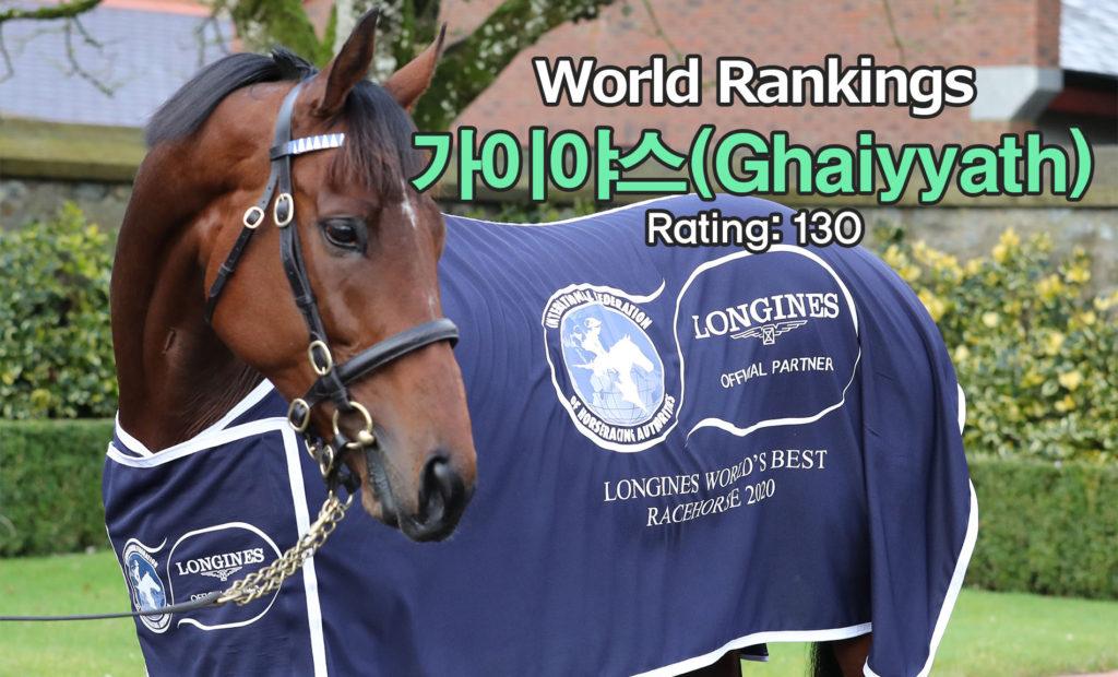 Ghaiyyath rating 1024x620 국제경마연맹 2020 서러브레드, 대상경주 레이팅 순위! 1위 가이야스(Ghaiyyath)