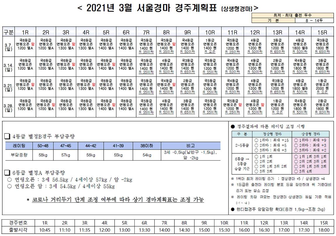 3월 서울경마시행계획 한국마사회 서울, 부산 경마장 3월 경마시행 계획! 상생경마