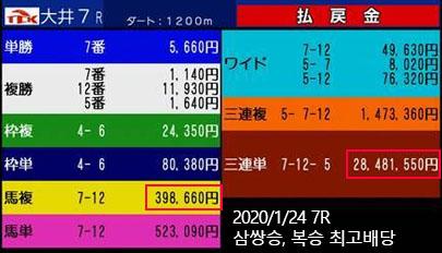 오이경마 삼쌍승식 일본 오이경마 쌍승식, 묶음쌍식 최고 배당! 로또마권 3일 연속 이월