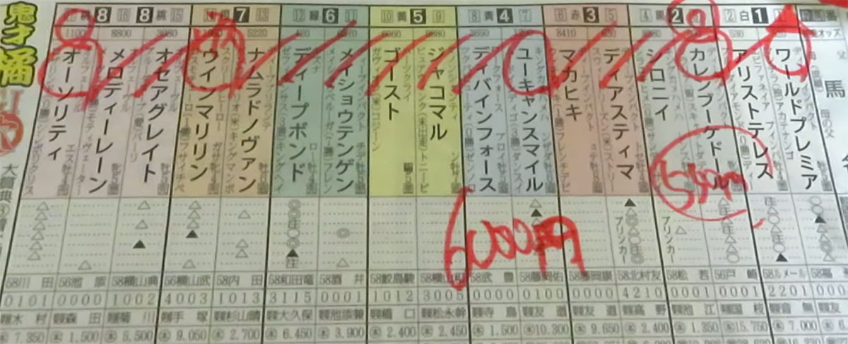 일본경마예상지 봄일왕상 일본 JRA 봄 최강마 결정전 한신경마장 일왕상(텐노쇼) 월드프리미어 우승