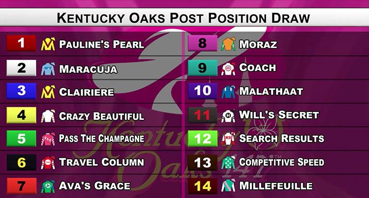 Kentucky Oaks position 미국 트리플티아라 제1관문 켄터키 오크스(Kentucky Oaks) Malathaat 우승