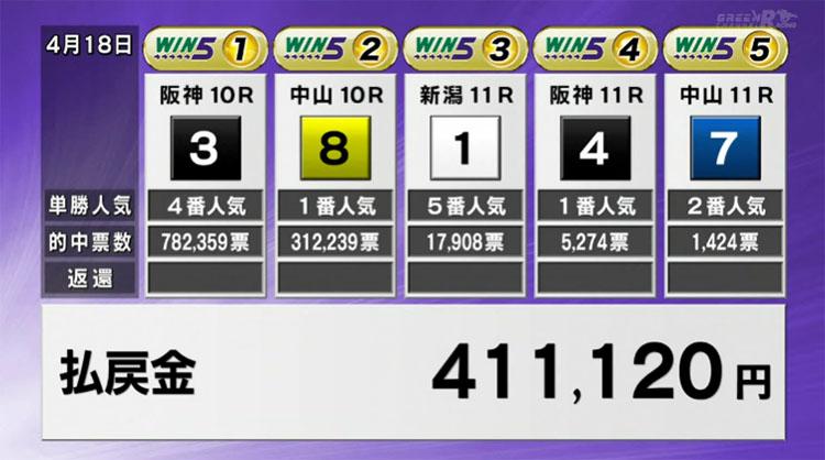 WIN5 0418 일본 클래식 삼관경주 사츠키상 에프포리아(Efforia) 무패의 4연승!