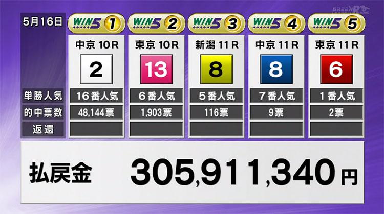 WIN5 0516 일본 빅토리아마일 르메르 기수의 그랜아레그리아 압승! G1 대상경주 5승