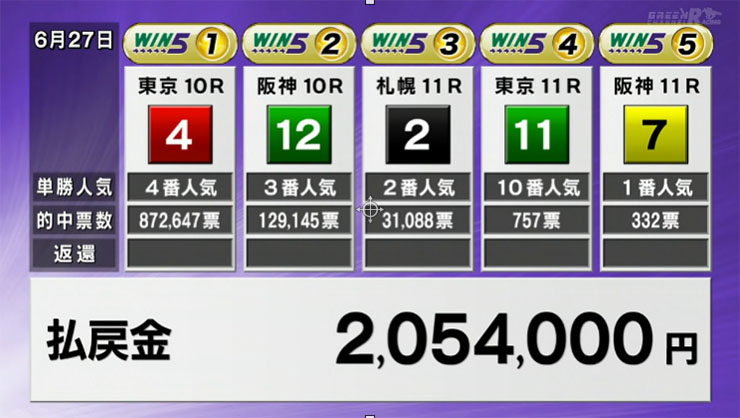 WIN5 0626 일본경마 그랑프리 다카라즈카기념 크로노제네시스 연패 달성!